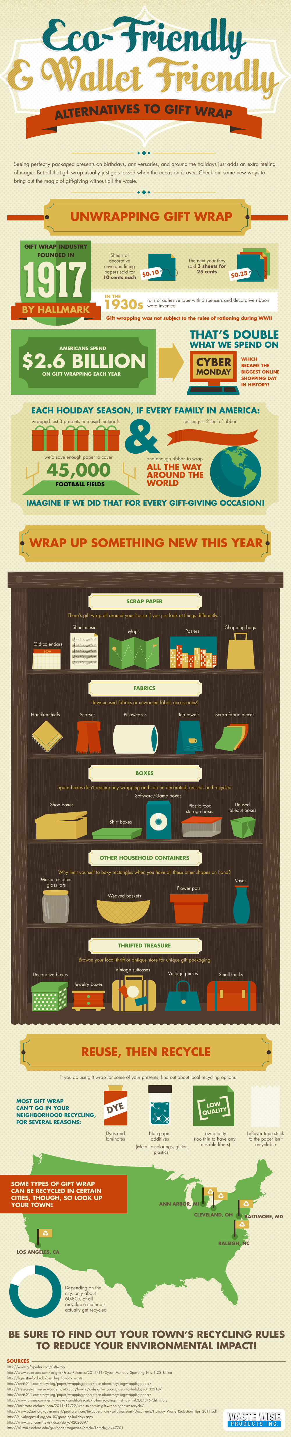 Waste Wise Gift Wrap Recycling Infographic